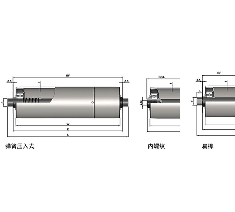 中/重型负荷输送辊筒